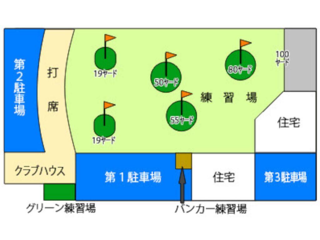 千葉県のエイティーワンゴルフ倶楽部ゴルフ練習場平面図